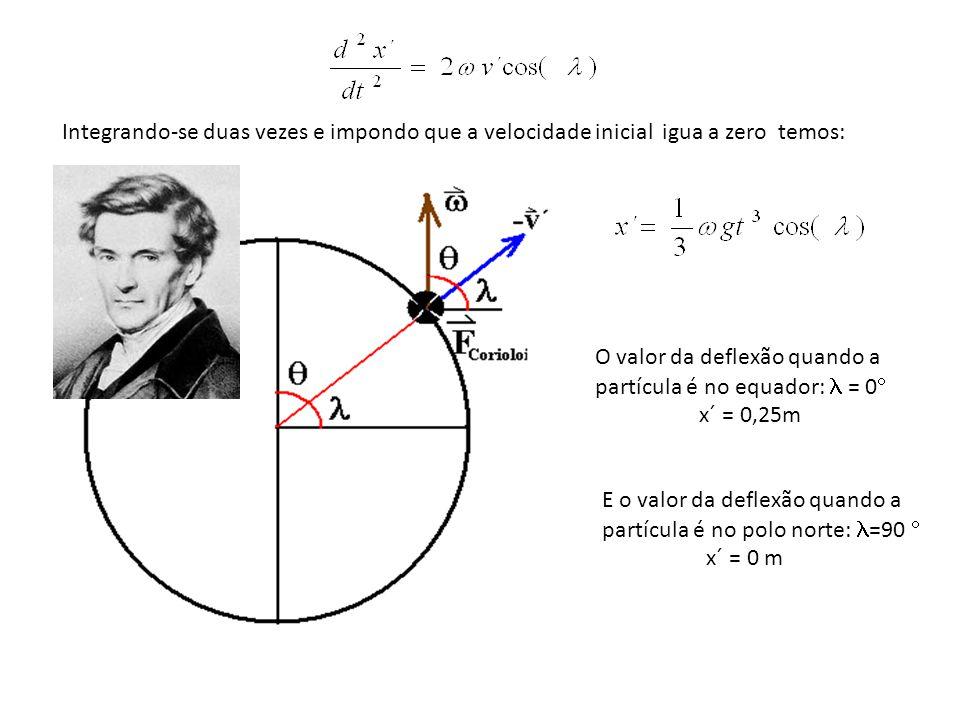 Integrando-se duas vezes e impondo que a velocidade inicial igua a zero temos: O valor da deflexão quando a partícula é no equador: = 0 x´ = 0,25m E o