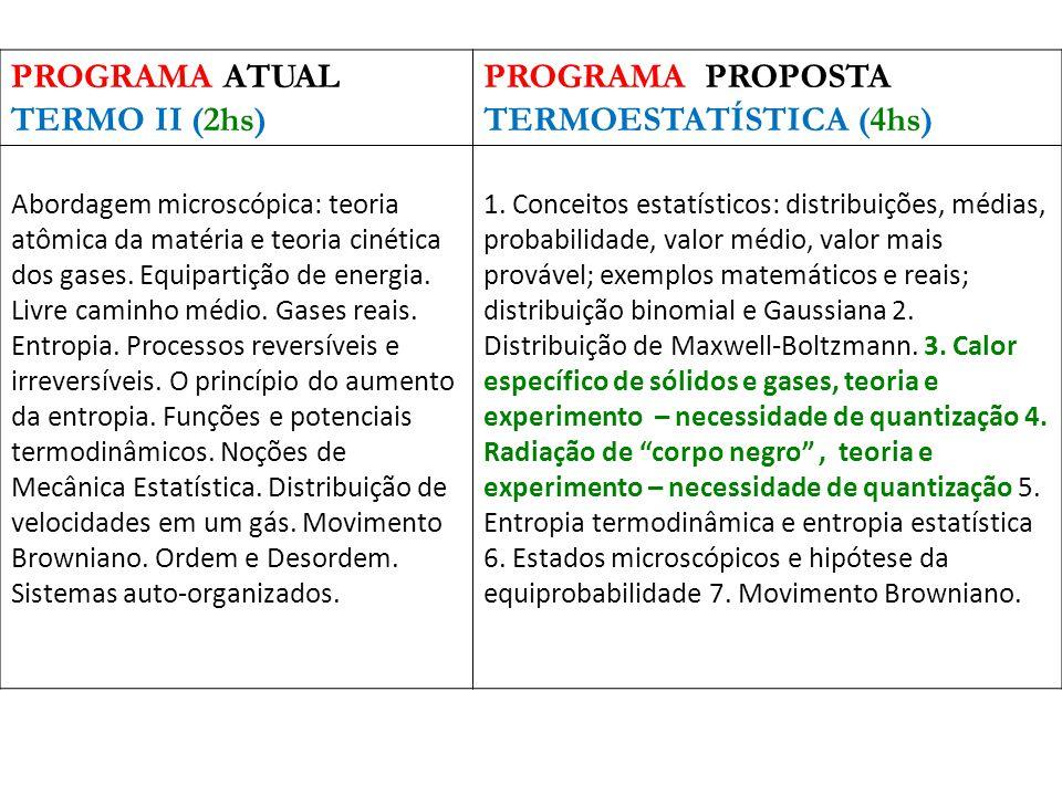 PROGRAMA ATUAL TERMO II (2hs) PROGRAMA PROPOSTA TERMOESTATÍSTICA (4hs) Abordagem microscópica: teoria atômica da matéria e teoria cinética dos gases.