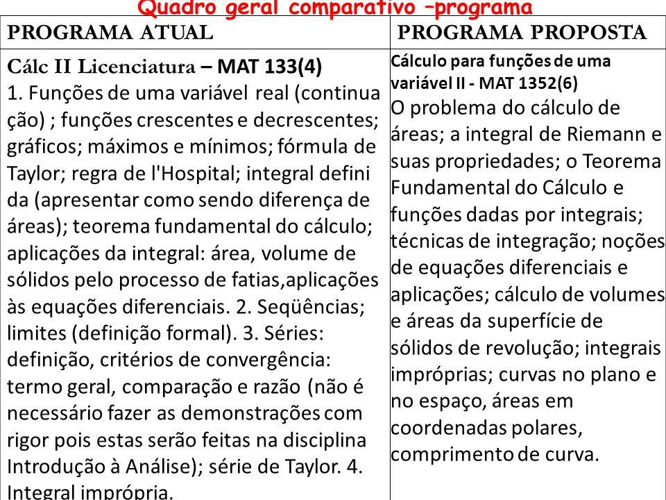 PROGRAMA ATUALPROGRAMA PROPOSTA Cálc II Licenciatura – MAT 133(4) 1.