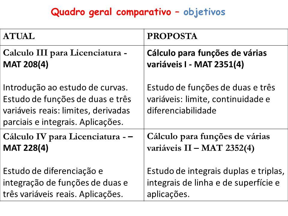 ATUALPROPOSTA Calculo III para Licenciatura - MAT 208(4) Introdução ao estudo de curvas.