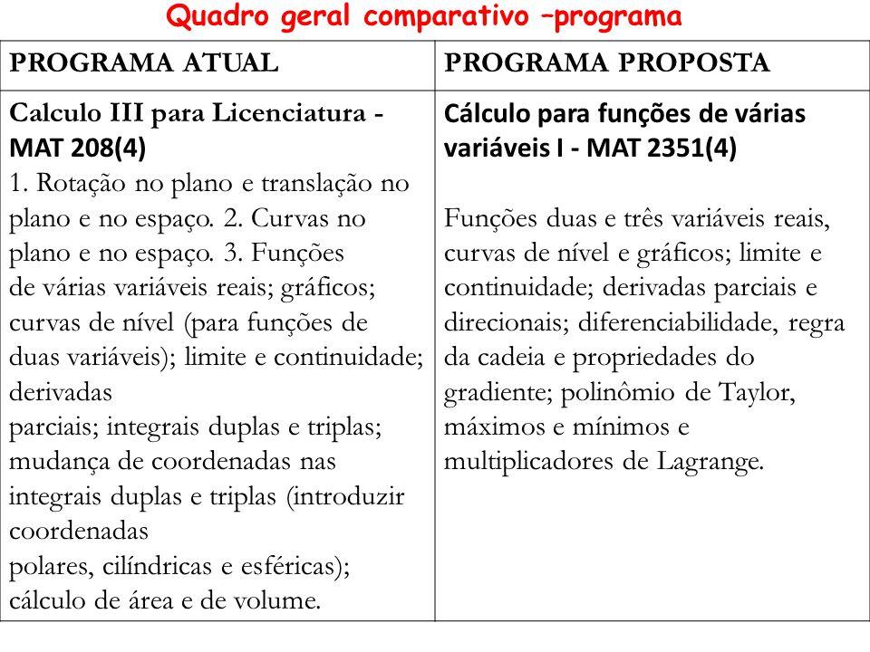 PROGRAMA ATUALPROGRAMA PROPOSTA Calculo III para Licenciatura - MAT 208(4) 1.