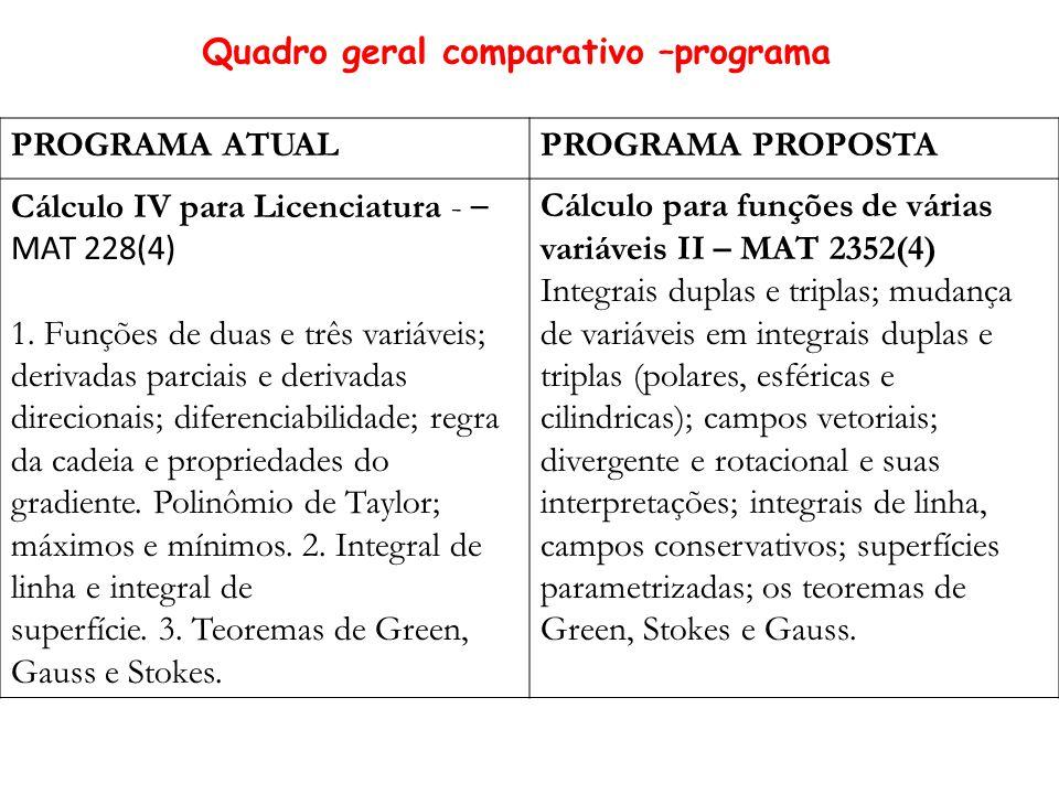 PROGRAMA ATUALPROGRAMA PROPOSTA Cálculo IV para Licenciatura - – MAT 228(4) 1.