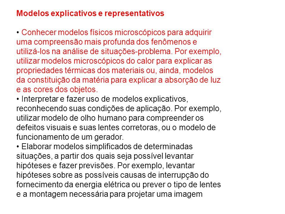 Modelos explicativos e representativos Conhecer modelos físicos microscópicos para adquirir uma compreensão mais profunda dos fenômenos e utilizá-los na análise de situações-problema.