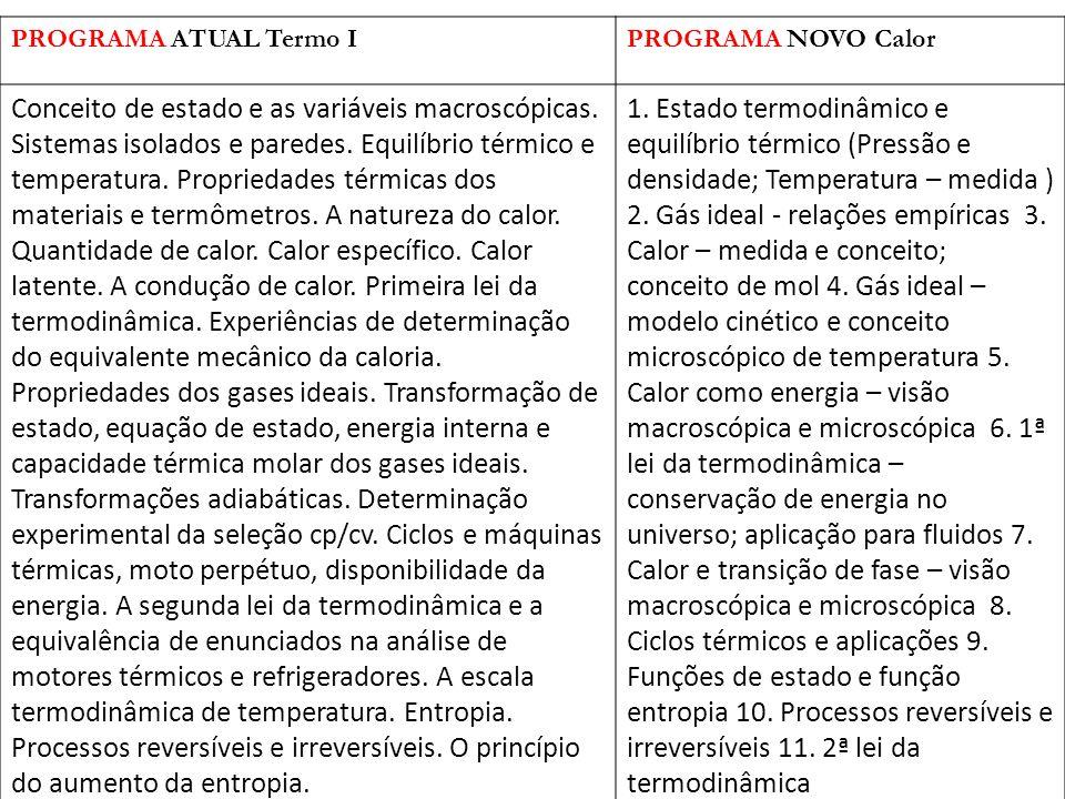 PROGRAMA ATUAL Termo IPROGRAMA NOVO Calor Conceito de estado e as variáveis macroscópicas.