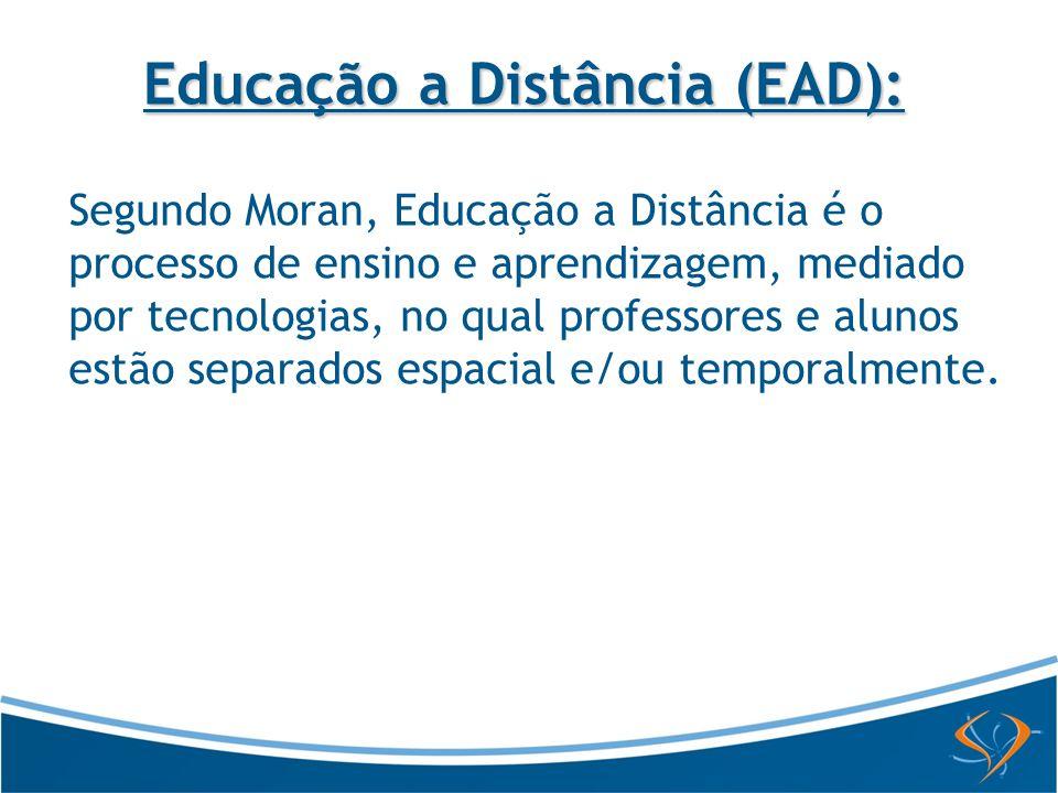 Educação a Distância (EAD): Segundo Moran, Educação a Distância é o processo de ensino e aprendizagem, mediado por tecnologias, no qual professores e
