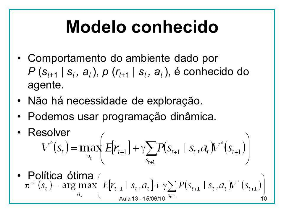 Aula 13 - 15/06/1010 Comportamento do ambiente dado por P (s t+1 | s t, a t ), p (r t+1 | s t, a t ), é conhecido do agente.