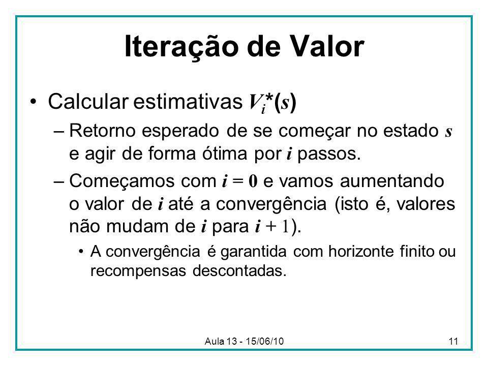 Aula 13 - 15/06/1011 Iteração de Valor Calcular estimativas V i *( s ) –Retorno esperado de se começar no estado s e agir de forma ótima por i passos.