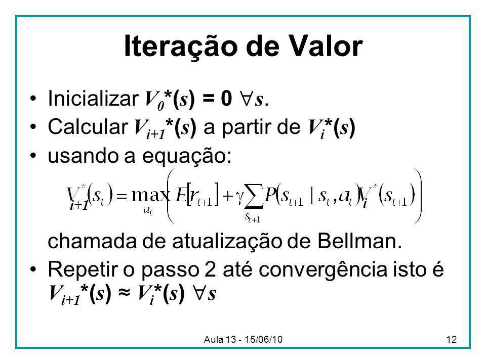 Aula 13 - 15/06/1012 Iteração de Valor Inicializar V 0 *( s ) = 0 s.