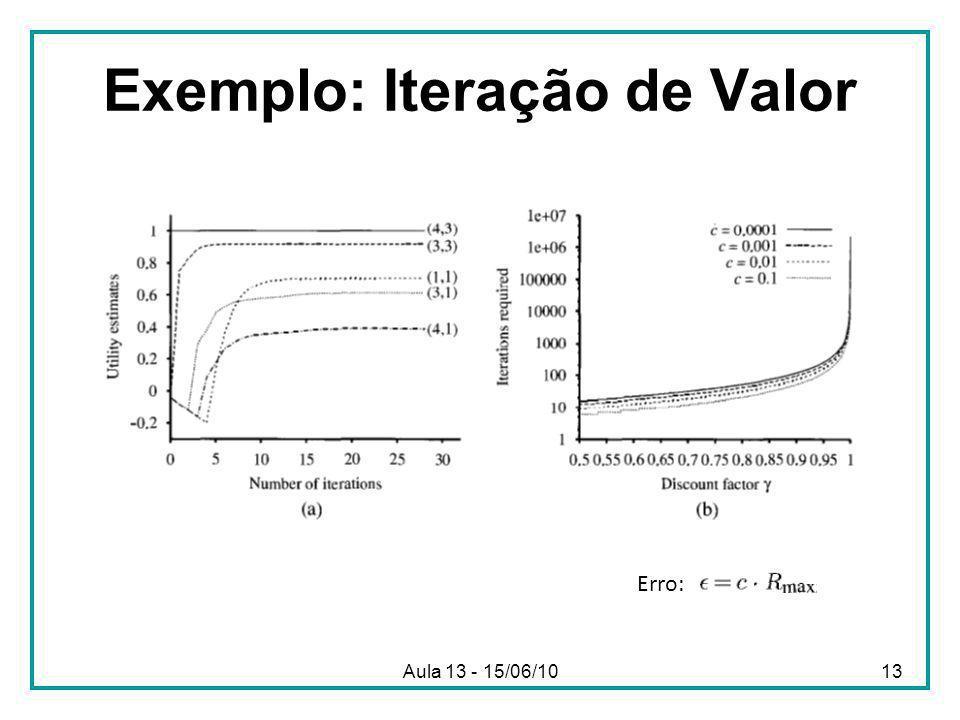 Aula 13 - 15/06/1013 Exemplo: Iteração de Valor Erro: