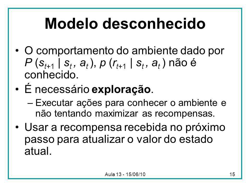 Aula 13 - 15/06/1015 Modelo desconhecido O comportamento do ambiente dado por P (s t+1 | s t, a t ), p (r t+1 | s t, a t ) não é conhecido.