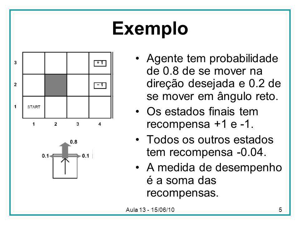 Aula 13 - 15/06/105 Exemplo Agente tem probabilidade de 0.8 de se mover na direção desejada e 0.2 de se mover em ângulo reto.