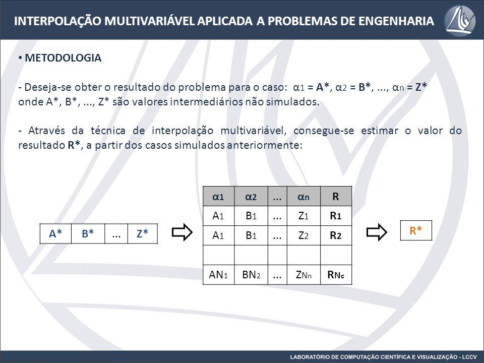 INTERPOLAÇÃO MULTIVARIÁVEL APLICADA A PROBLEMAS DE ENGENHARIA METODOLOGIA - Deseja-se obter o resultado do problema para o caso: α 1 = A*, α 2 = B*,..