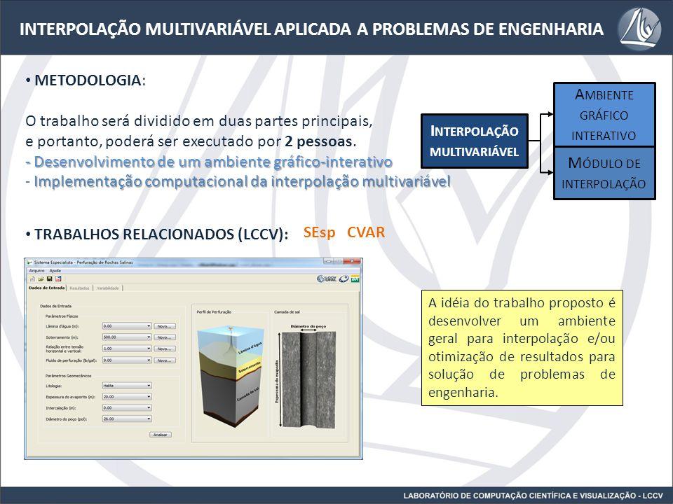 INTERPOLAÇÃO MULTIVARIÁVEL APLICADA A PROBLEMAS DE ENGENHARIA METODOLOGIA: O trabalho será dividido em duas partes principais, e portanto, poderá ser
