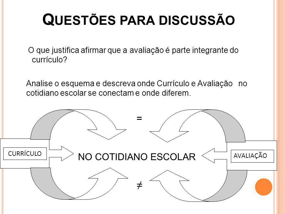 Q UESTÕES PARA DISCUSSÃO O que justifica afirmar que a avaliação é parte integrante do currículo.