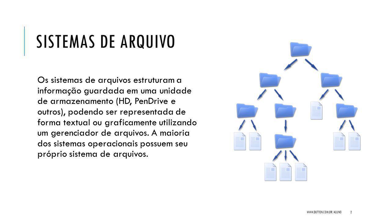 SISTEMAS DE ARQUIVO Os sistemas de arquivos estruturam a informação guardada em uma unidade de armazenamento (HD, PenDrive e outros), podendo ser representada de forma textual ou graficamente utilizando um gerenciador de arquivos.