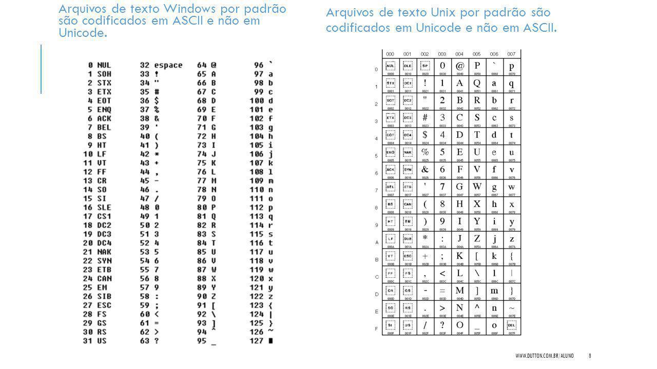 Arquivos de texto Windows por padrão são codificados em ASCII e não em Unicode. Arquivos de texto Unix por padrão são codificados em Unicode e não em
