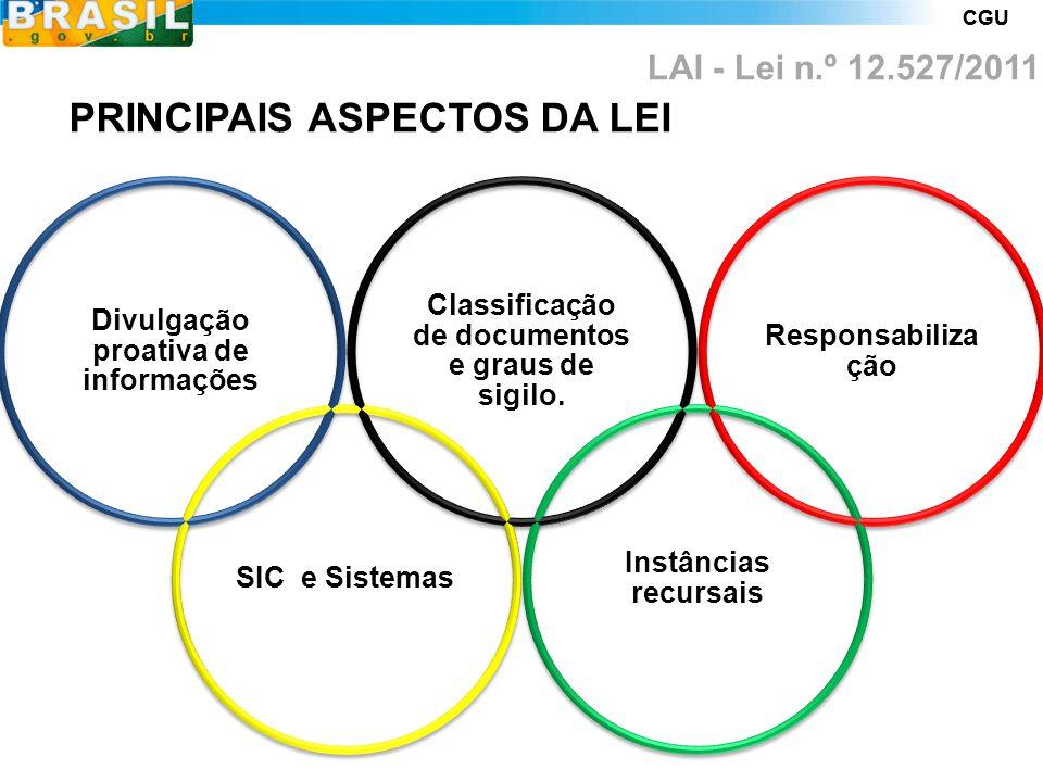 CGU Lei de Acesso à Informação (LAI) Lei nº 12.527, de 2011.