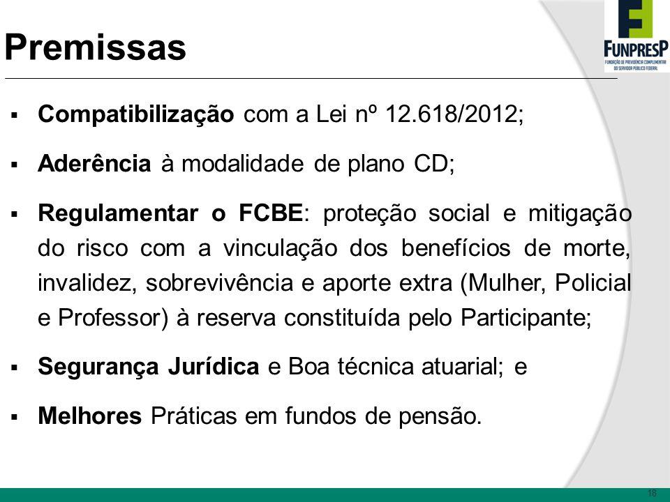 18 Premissas Compatibilização com a Lei nº 12.618/2012; Aderência à modalidade de plano CD; Regulamentar o FCBE: proteção social e mitigação do risco
