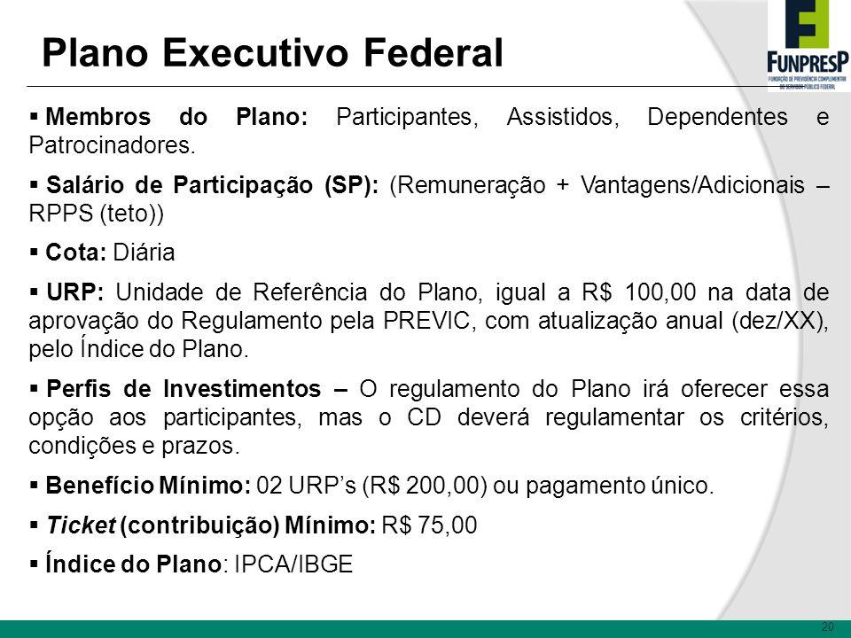 Membros do Plano: Participantes, Assistidos, Dependentes e Patrocinadores. Salário de Participação (SP): (Remuneração + Vantagens/Adicionais – RPPS (t