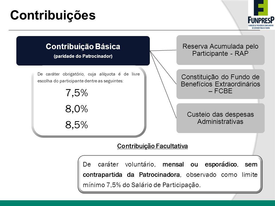 Contribuição Básica (paridade do Patrocinador) Reserva Acumulada pelo Participante - RAP Constituição do Fundo de Benefícios Extraordinários – FCBE Cu