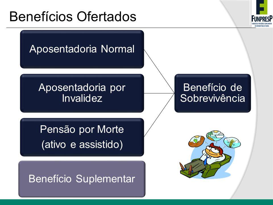 Benefício de Sobrevivência Aposentadoria Normal Aposentadoria por Invalidez Pensão por Morte (ativo e assistido) Benefícios Ofertados Benefício Suplem