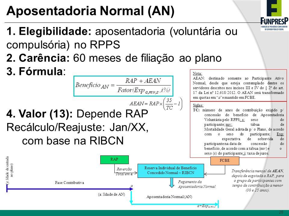 28 Aposentadoria Normal (AN) 1. Elegibilidade: aposentadoria (voluntária ou compulsória) no RPPS 2. Carência: 60 meses de filiação ao plano 3. Fórmula