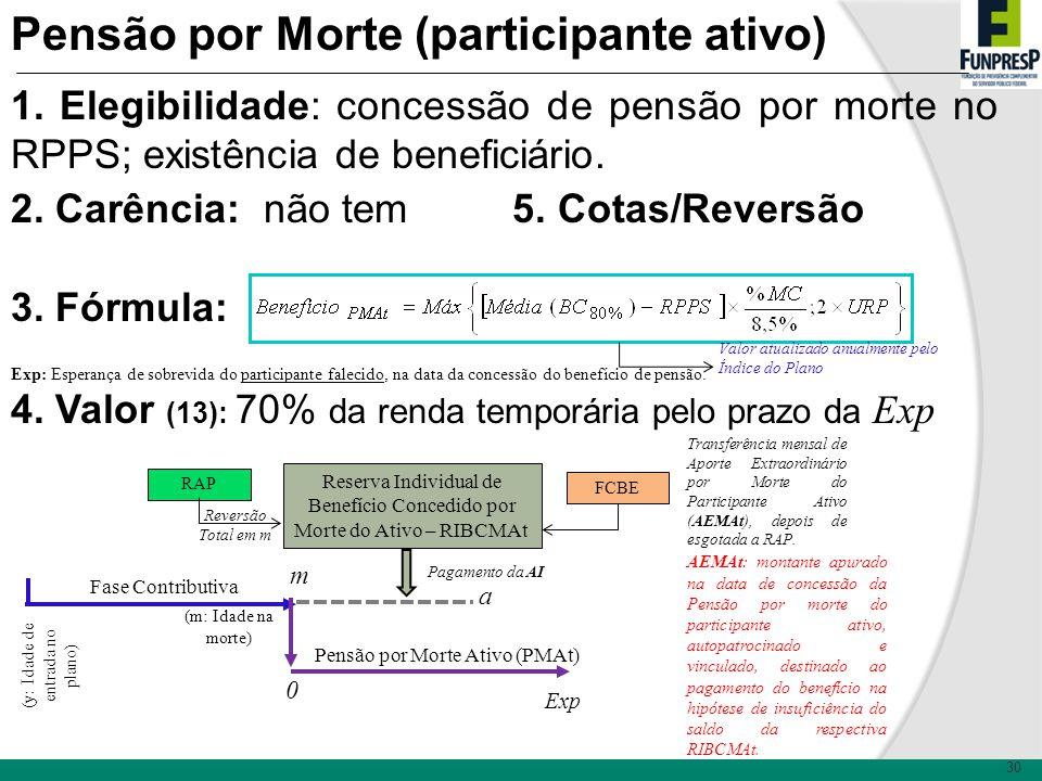 30 Pensão por Morte (participante ativo) 1. Elegibilidade: concessão de pensão por morte no RPPS; existência de beneficiário. 2. Carência: não tem 5.