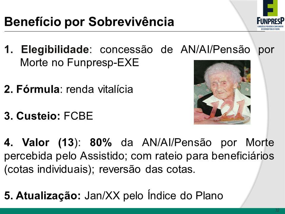 32 Benefício por Sobrevivência 1. Elegibilidade: concessão de AN/AI/Pensão por Morte no Funpresp-EXE 2. Fórmula: renda vitalícia 3. Custeio: FCBE 4. V
