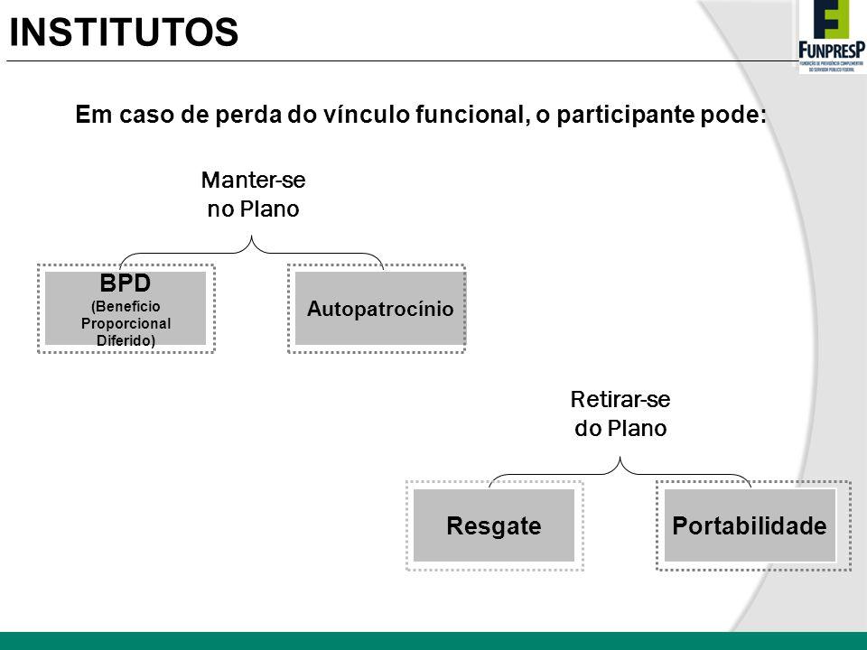 INSTITUTOS Em caso de perda do vínculo funcional, o participante pode: Retirar-se do Plano ResgatePortabilidade Manter-se no Plano BPD (Benefício Prop