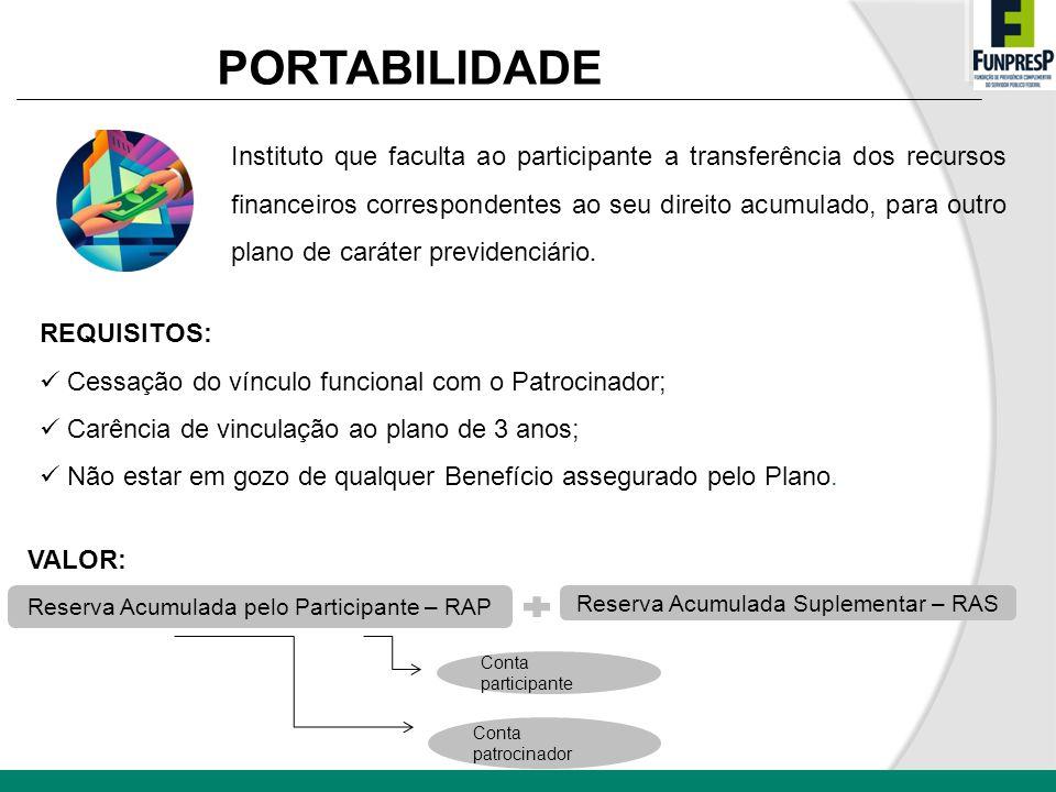 Conta participante Conta patrocinador Reserva Acumulada Suplementar – RAS Reserva Acumulada pelo Participante – RAP PORTABILIDADE REQUISITOS: Cessação