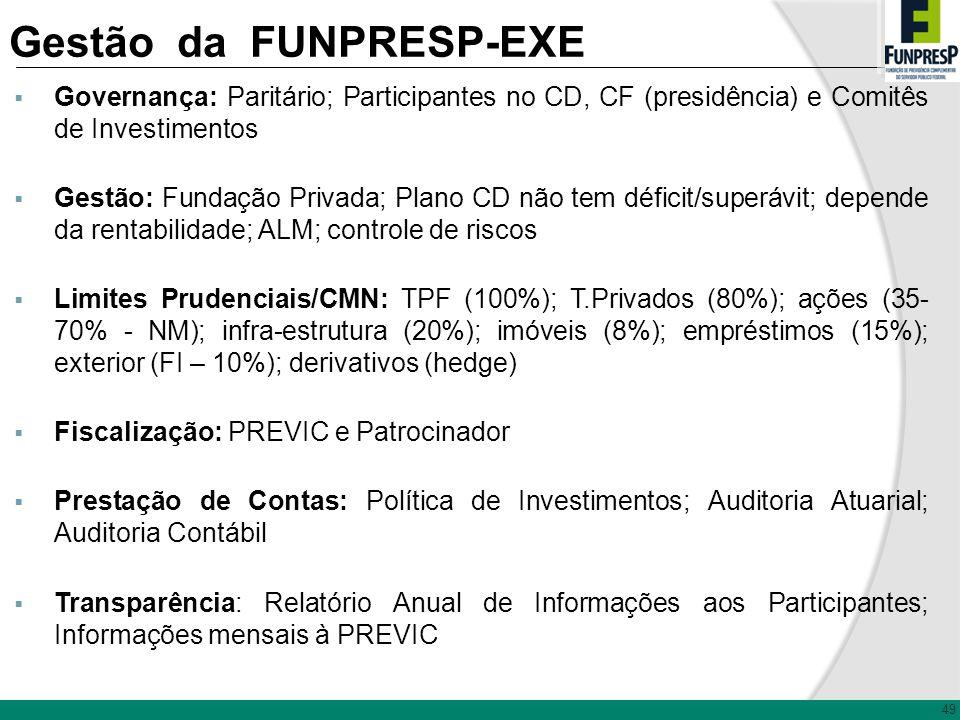 49 Gestão da FUNPRESP-EXE Governança: Paritário; Participantes no CD, CF (presidência) e Comitês de Investimentos Gestão: Fundação Privada; Plano CD n