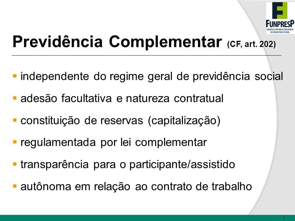 Previdência Complementar (CF, art. 202) independente do regime geral de previdência social adesão facultativa e natureza contratual constituição de re