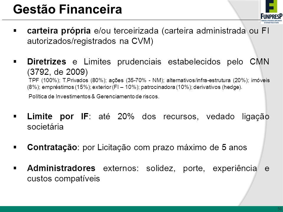 Gestão Financeira carteira própria e/ou terceirizada (carteira administrada ou FI autorizados/registrados na CVM) Diretrizes e Limites prudenciais est
