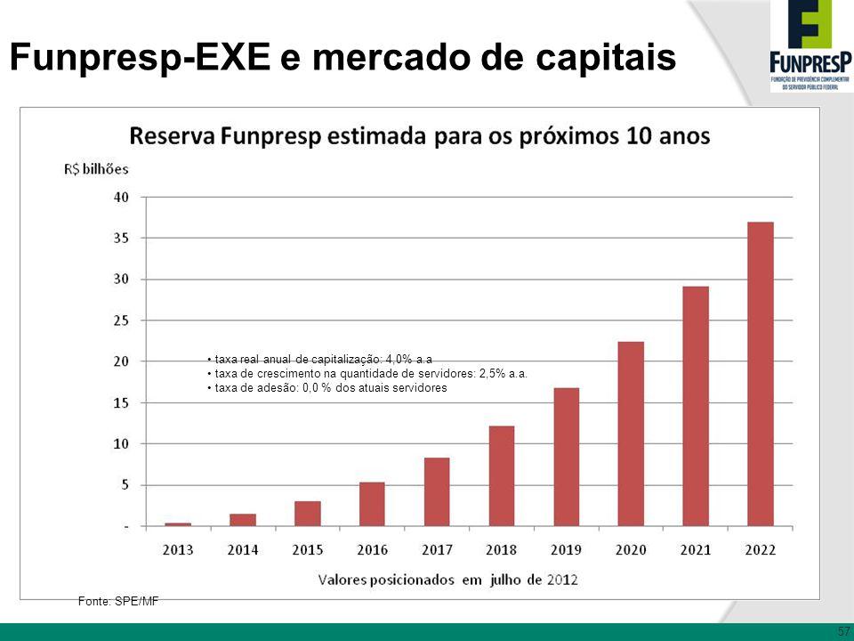 taxa real anual de capitalização: 4,0% a.a taxa de crescimento na quantidade de servidores: 2,5% a.a. taxa de adesão: 0,0 % dos atuais servidores Font