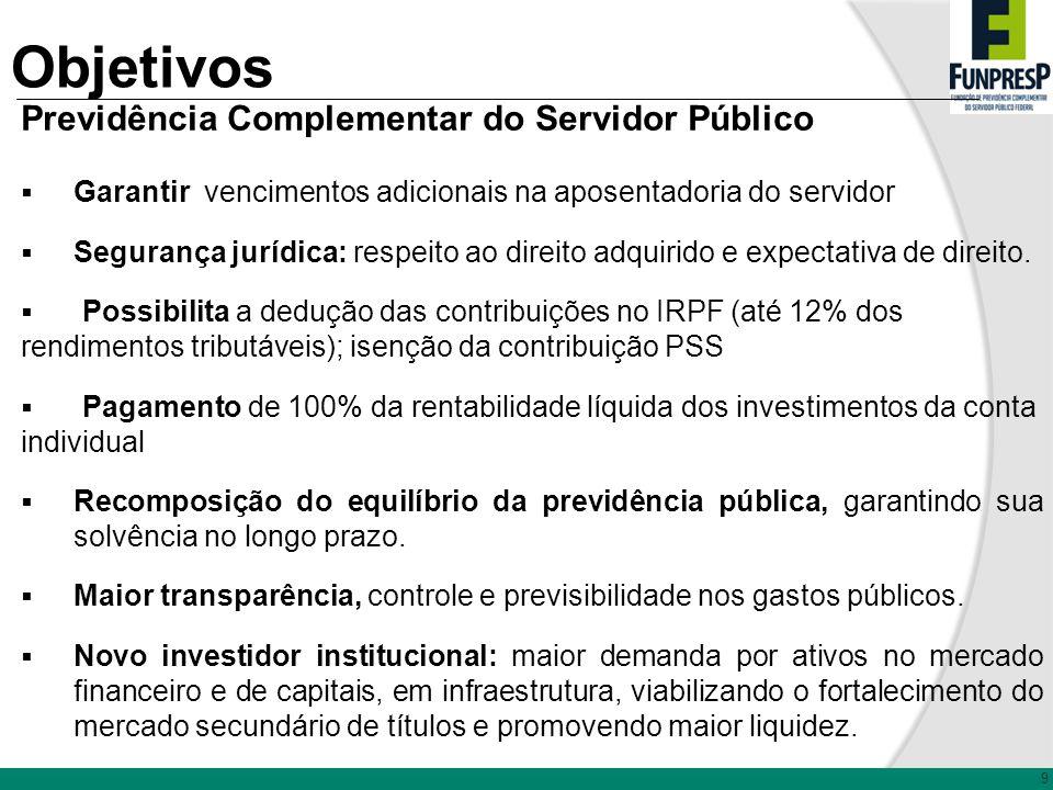 Previdência Complementar do Servidor Público Garantir vencimentos adicionais na aposentadoria do servidor Segurança jurídica: respeito ao direito adqu