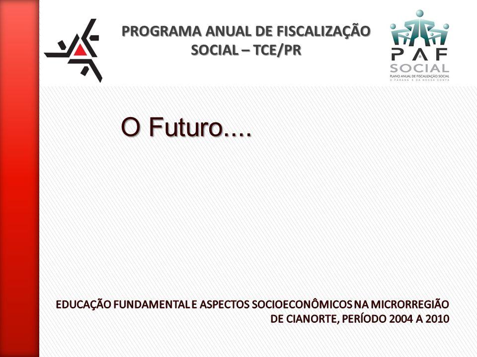 PROGRAMA ANUAL DE FISCALIZAÇÃO SOCIAL – TCE/PR O Futuro....