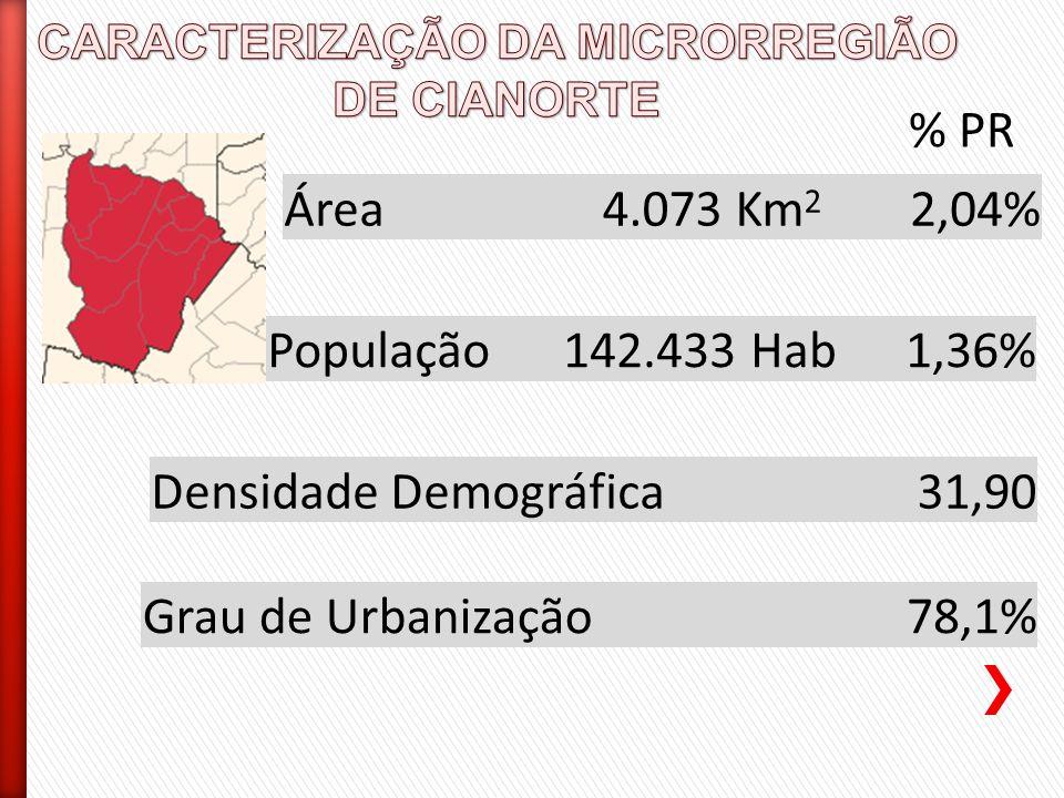 Área4.073 Km 2 2,04% População142.433 Hab1,36% % PR Densidade Demográfica31,90 Grau de Urbanização78,1%
