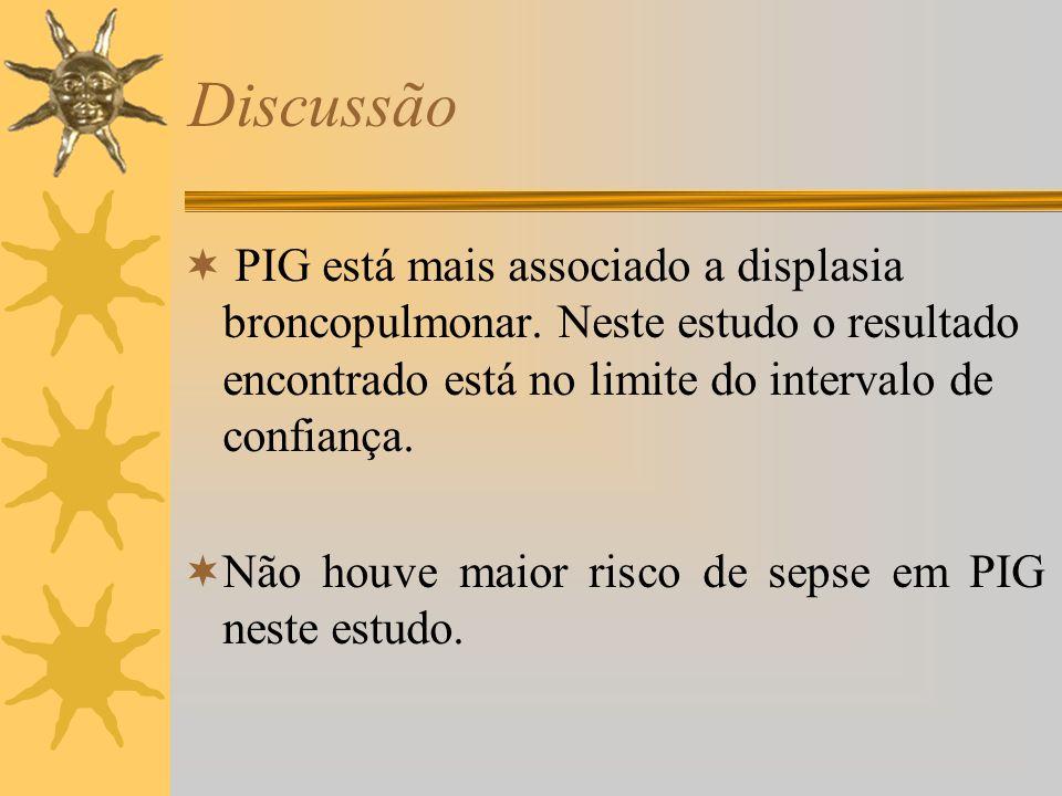 Discussão PIG está mais associado a displasia broncopulmonar. Neste estudo o resultado encontrado está no limite do intervalo de confiança. Não houve