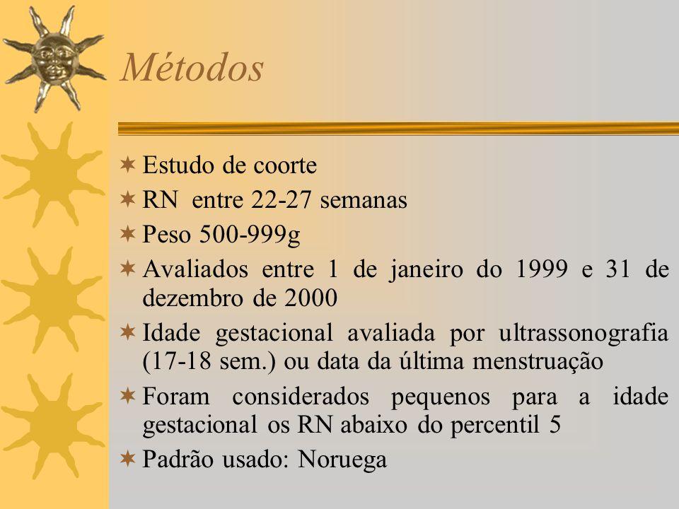 Métodos Estudo de coorte RN entre 22-27 semanas Peso 500-999g Avaliados entre 1 de janeiro do 1999 e 31 de dezembro de 2000 Idade gestacional avaliada
