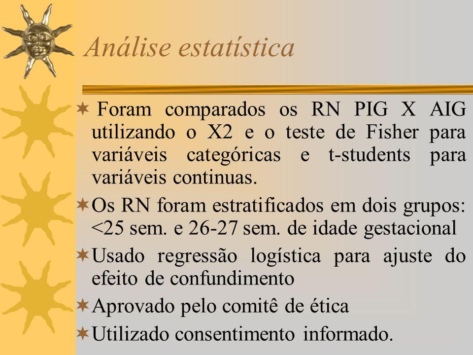 Análise estatística Foram comparados os RN PIG X AIG utilizando o X2 e o teste de Fisher para variáveis categóricas e t-students para variáveis contin
