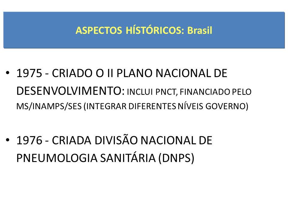 ASPECTOS HÍSTÓRICOS: Brasil 1975 - CRIADO O II PLANO NACIONAL DE DESENVOLVIMENTO: INCLUI PNCT, FINANCIADO PELO MS/INAMPS/SES (INTEGRAR DIFERENTES NÍVEIS GOVERNO) 1976 - CRIADA DIVISÃO NACIONAL DE PNEUMOLOGIA SANITÁRIA (DNPS)