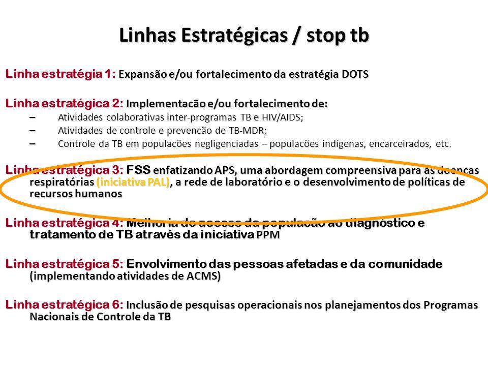 Linhas Estratégicas / stop tb Linha estratégia 1: Expansão e/ou fortalecimento da estratégia DOTS Linha estratégica 2 Implementacão e/ou fortalecimento de: Linha estratégica 2: Implementacão e/ou fortalecimento de: – Atividades colaborativas inter-programas TB e HIV/AIDS; – Atividades de controle e prevencão de TB-MDR; – Controle da TB em populacões negligenciadas – populacões indígenas, encarceirados, etc.