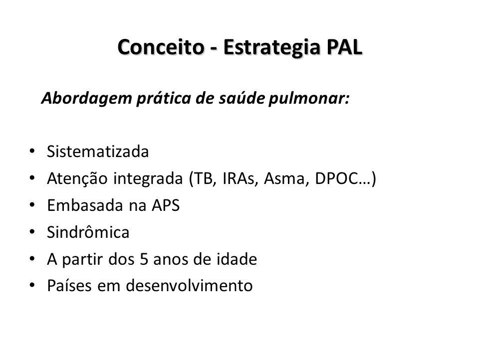 Conceito - Estrategia PAL Abordagem prática de saúde pulmonar: Sistematizada Atenção integrada (TB, IRAs, Asma, DPOC…) Embasada na APS Sindrômica A partir dos 5 anos de idade Países em desenvolvimento