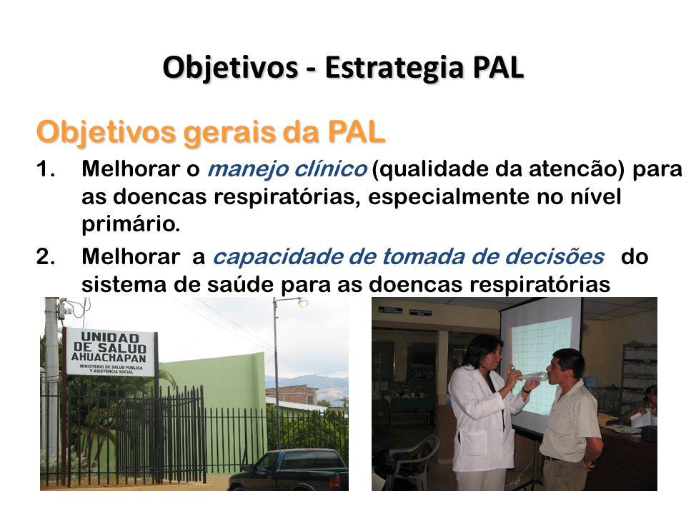 Objetivos gerais da PAL 1.Melhorar o manejo clínico (qualidade da atencão) para as doencas respiratórias, especialmente no nível primário.