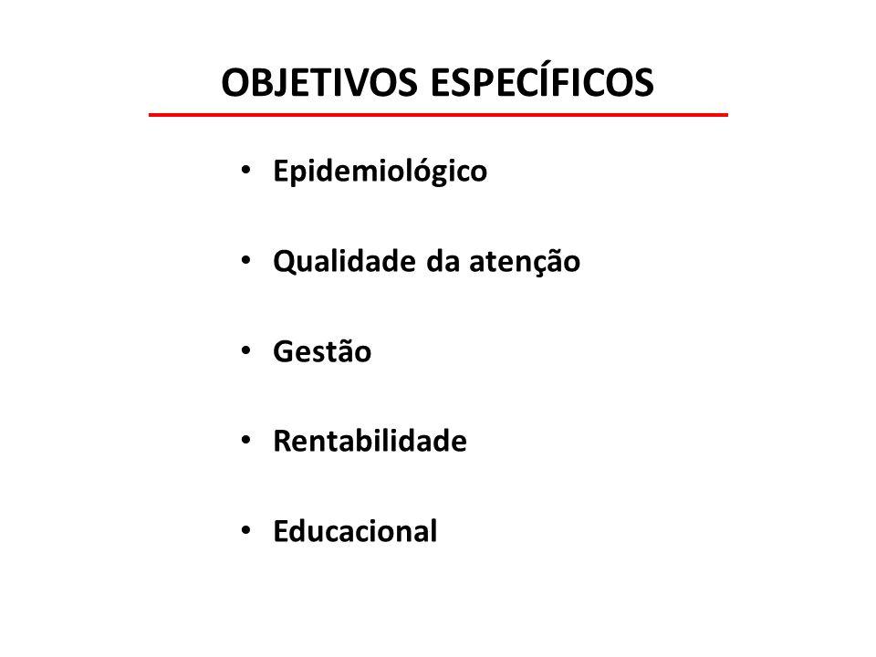 OBJETIVOS ESPECÍFICOS Epidemiológico Qualidade da atenção Gestão Rentabilidade Educacional