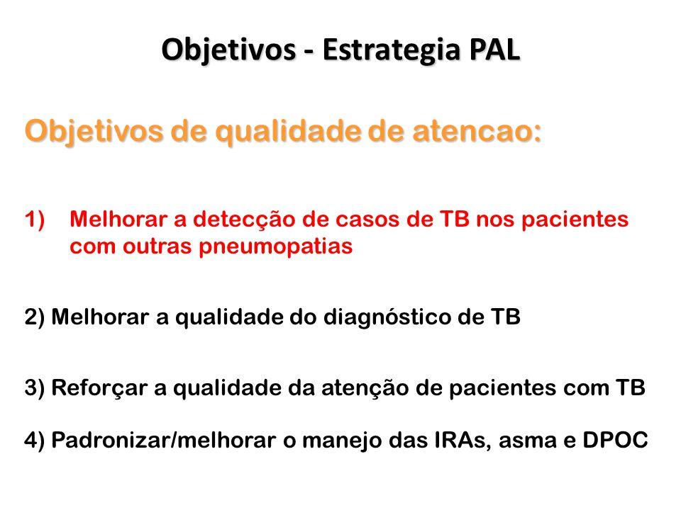 Objetivos de qualidade de atencao: 1)Melhorar a detecção de casos de TB nos pacientes com outras pneumopatias 2) Melhorar a qualidade do diagnóstico de TB 3) Reforçar a qualidade da atenção de pacientes com TB 4) Padronizar/melhorar o manejo das IRAs, asma e DPOC Objetivos - Estrategia PAL