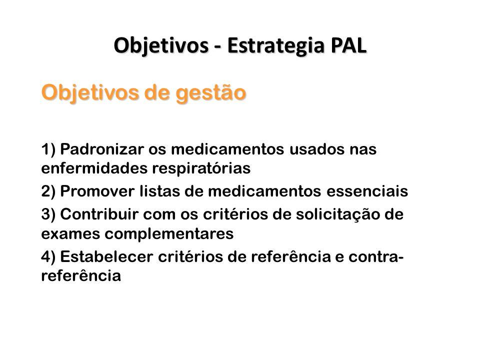Objetivos de gestão Objetivos de gestão 1) Padronizar os medicamentos usados nas enfermidades respiratórias 2) Promover listas de medicamentos essenciais 3) Contribuir com os critérios de solicitação de exames complementares 4) Estabelecer critérios de referência e contra- referência Objetivos - Estrategia PAL