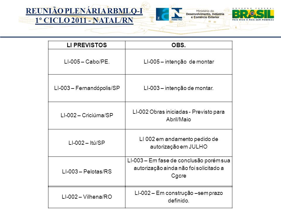 REUNIÃO PLENÁRIA RBMLQ-I 1º CICLO 2011 - NATAL/RN LI PREVISTOSOBS.