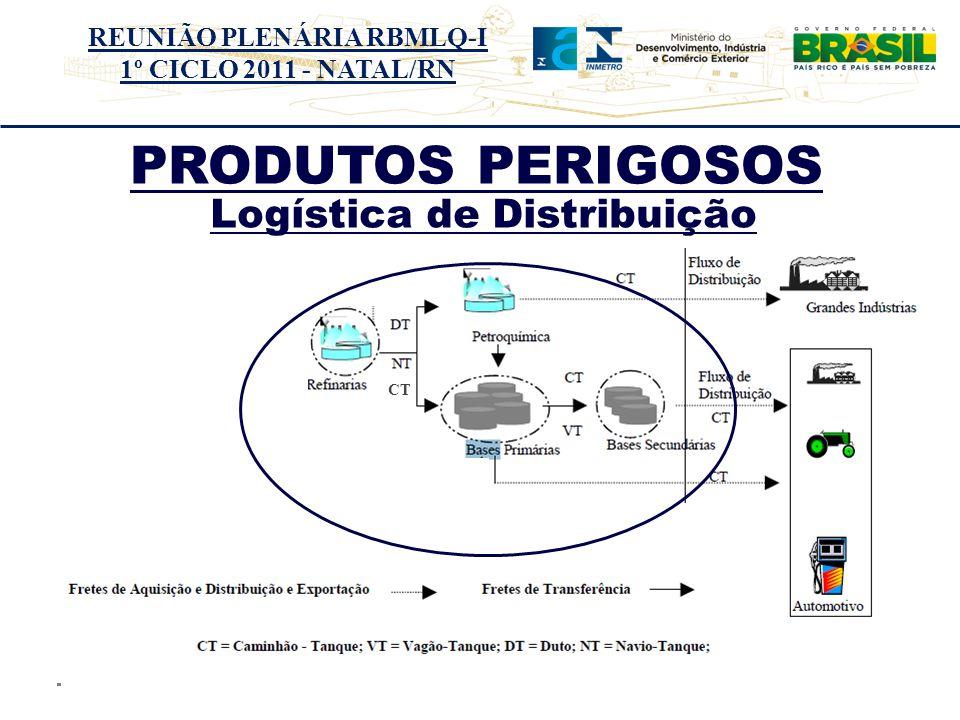 REUNIÃO PLENÁRIA RBMLQ-I 1º CICLO 2011 - NATAL/RN Distrito Federal Goiás Mato Grosso Mato Grosso do Sul Distrito Federal Goiás Mato Grosso Mato Grosso do Sul CT PRODUTOS PERIGOSOS Logística de Distribuição