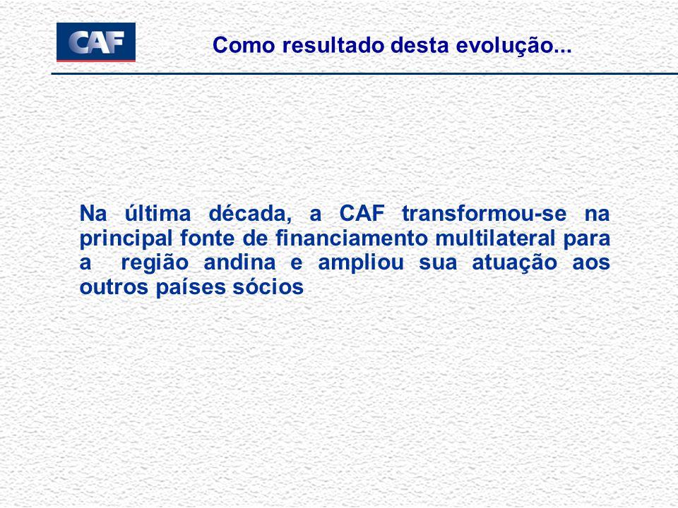 Na última década, a CAF transformou-se na principal fonte de financiamento multilateral para a região andina e ampliou sua atuação aos outros países sócios Como resultado desta evolução...